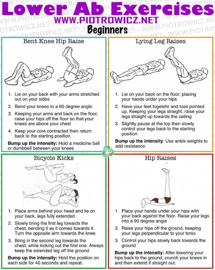 Easy Lower Ab Exercises Beginners Health Fitness Sixpack Workout