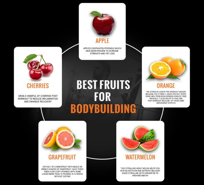 Best Fruits For Bodybuilding - Healthy Fitness Tips Eating