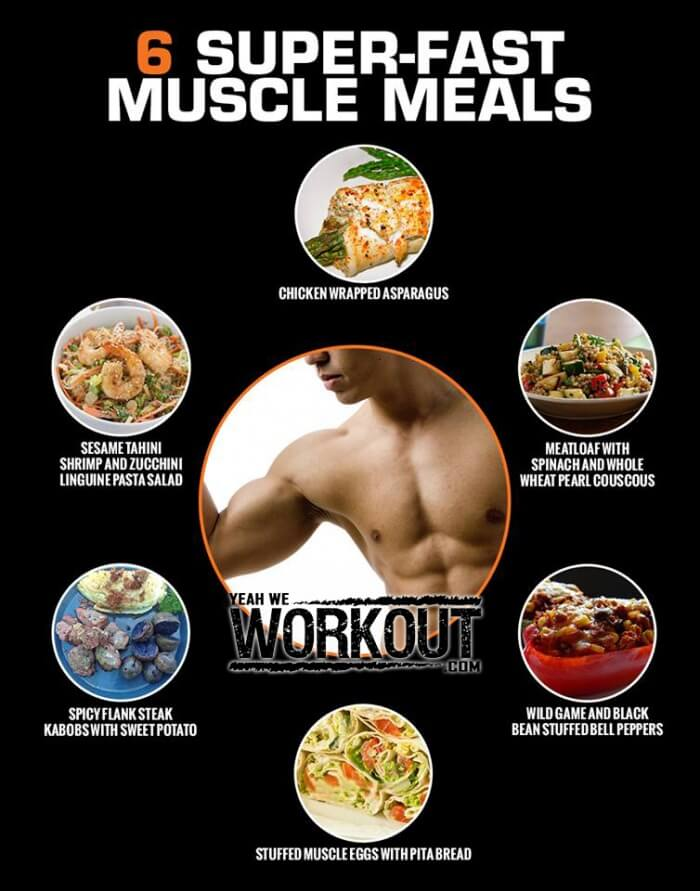 12 Weight Loss T Tips Healthy Fitness Workouts Training Abs