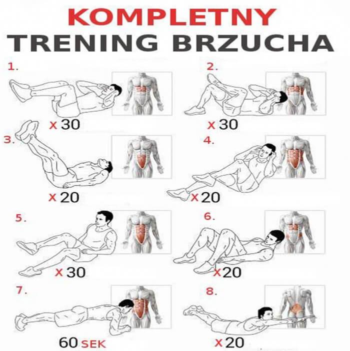 Kompletny Trening Brzucha Full Sixpack Training Plan Health Ab Yeah We Workout Workouts