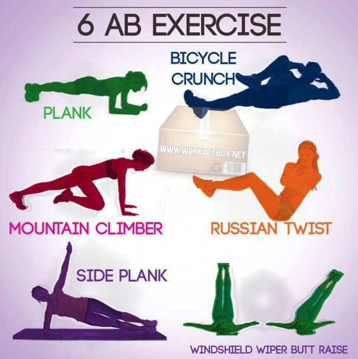 6 Ab Exercise Sixpack Workout Plan Healthy Core Body Plank Fit