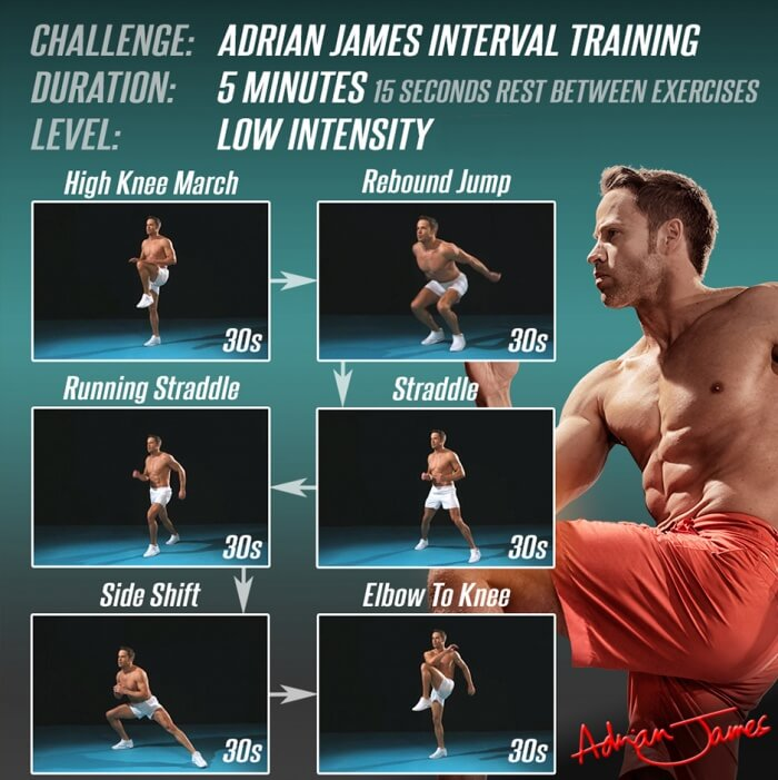 high intensity interval training routines pdf