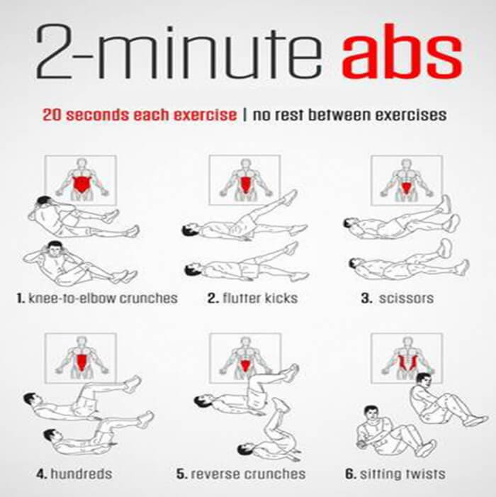2 minute abs health fitness training muscular sixpack core ab yeah we workout workouts. Black Bedroom Furniture Sets. Home Design Ideas