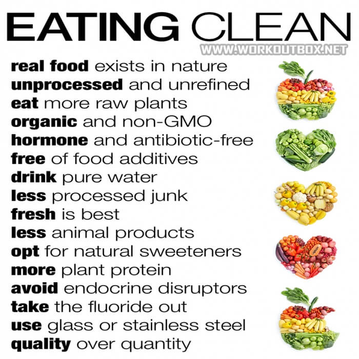 Eating Clean List - Healthy Fitness Foods Shredded Drink Ripped