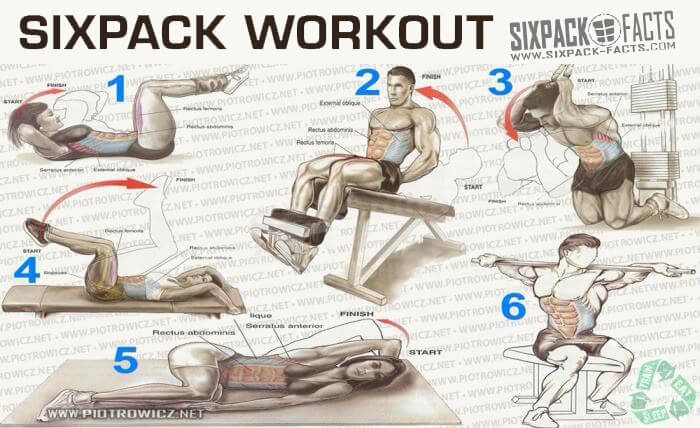 Best Of Sixpack Exercises - Healthy Fitness Training