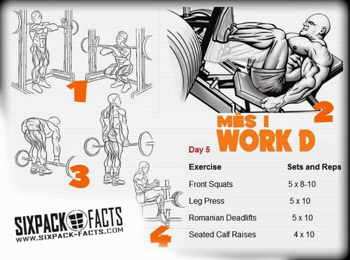Yeah We Workout !