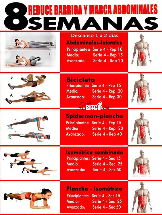 Awesome Sixpack Workout Plan - Healthy Fitness Abs Training Gym