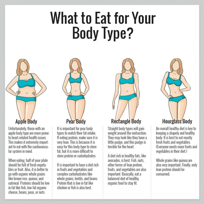 Learn How To Eat For Your Body Type So You Can Lose Weight Fit