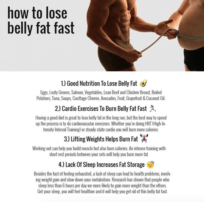 How To Lose Belly Fat Fast - Healthy Fitness Tip For Burning Fat