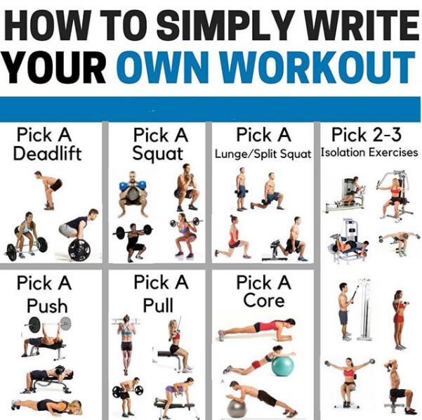 How To Simply Write Your Own Workout Plan! Must Read This