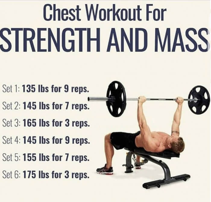 Chest Workout For Strength And Mass Must Do