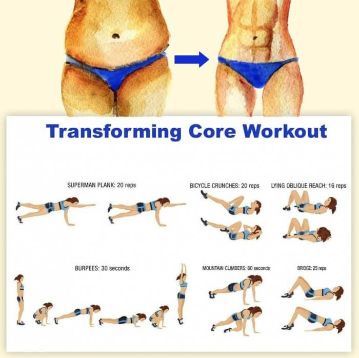 Transforming Core Workout Best Fitness Training Tips