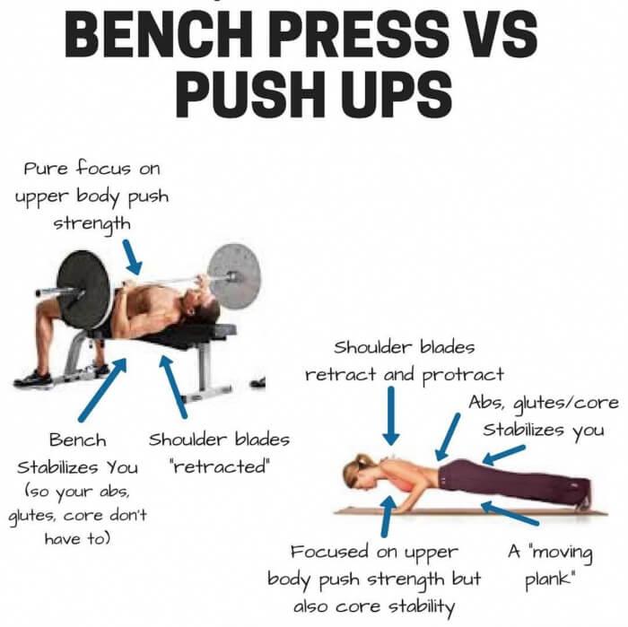 Beautiful Bench Press Workout Plans Part - 8: Bench Press Vs Push Ups! Healthy Fitness Workout Plan
