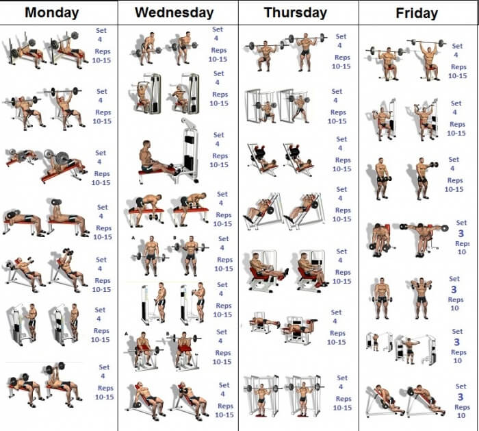4 Days Workout Plan Healthy Fitness Training