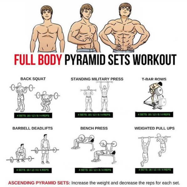 Full Body Pyramid Sets Workout Plan! Train Now