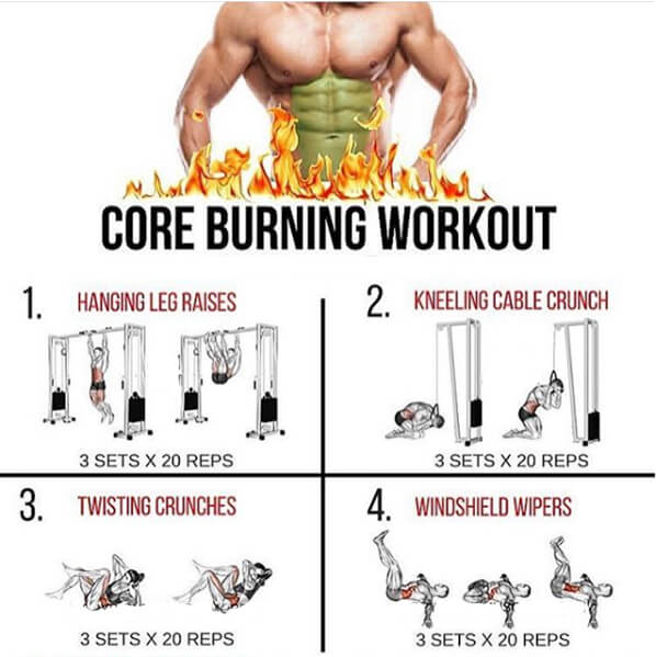 Core Burning Workout Plan! Change Your Lifestyle Now