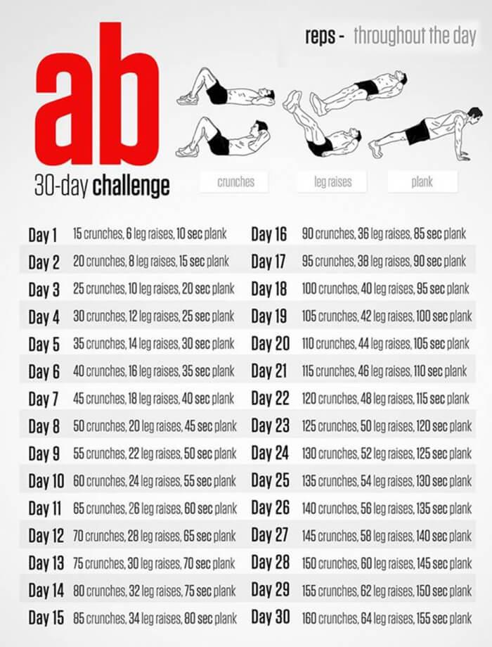 Six Pack Workout Plan Krtsy