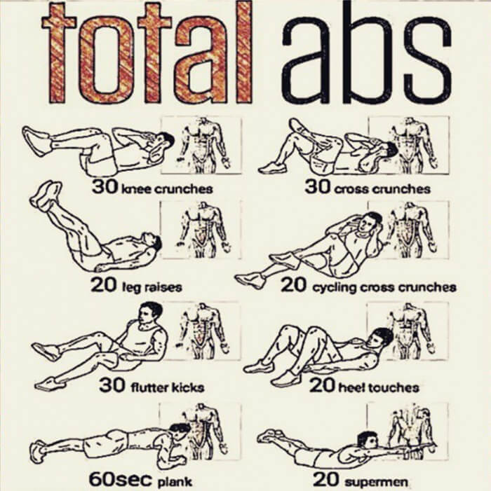 Exercises For Abs At Home Six Pack Auto Soletcshat Image Otomotif 6 Cable Crunches